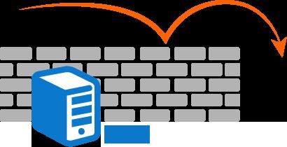 新手教程:局域网DNS劫持实战