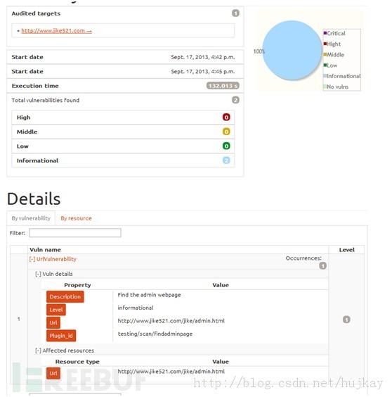 新兴开源扫描器Golismero插件编写-TestingPlugin插件编写(二)