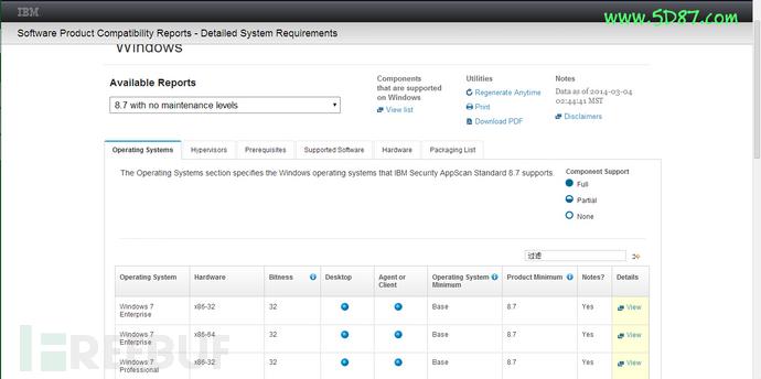 安全扫描器IBM Appscan v8.8