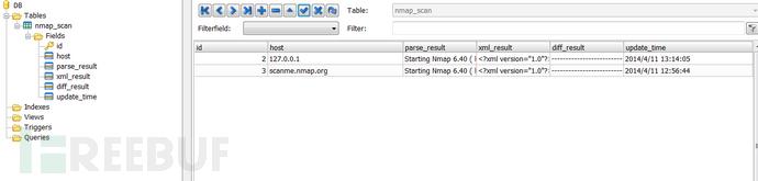 Nmap扫描对比工具–libnmap实践