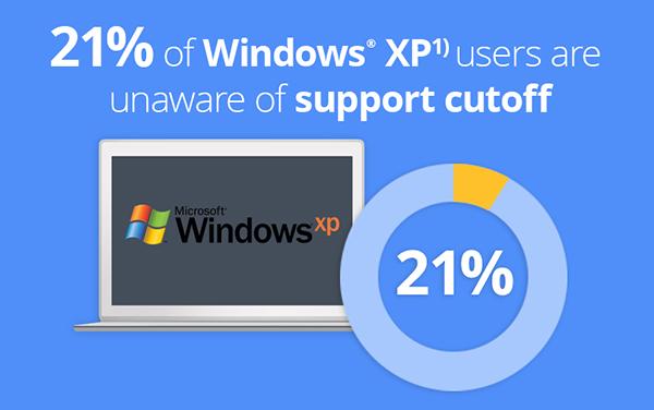 小解XP攻防技术