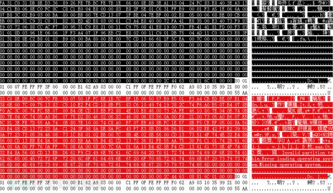 感染后的MBR(黑)与原始MBR(红)对比图