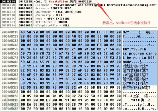 0day漏洞加载和执行的木马分析