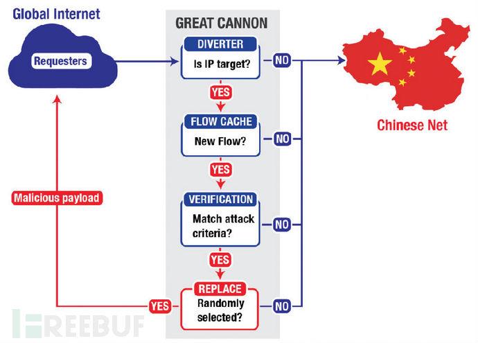 """中国拥有强大的电子战武器""""超级加农炮(The Grate Cannon)"""