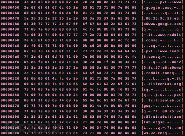 多伦多大学:UC浏览器收集并发送用户隐私数据分析报告