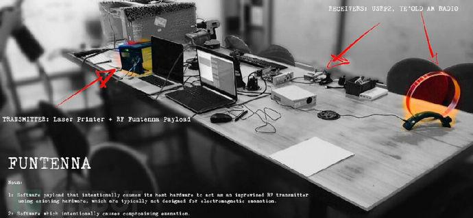 BlackHat黑帽大会上展示了如何利用声波窃取电脑数据