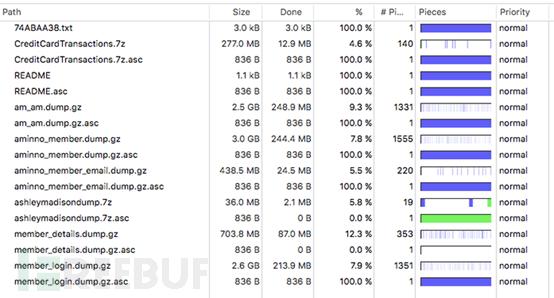 婚外情网站数据被黑 男性用户竟占9成
