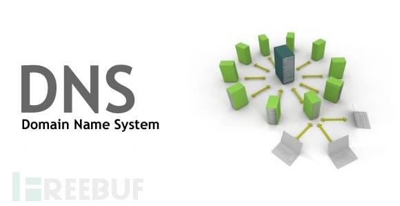 DNS批量检测工具:DNS_Transfer_Check