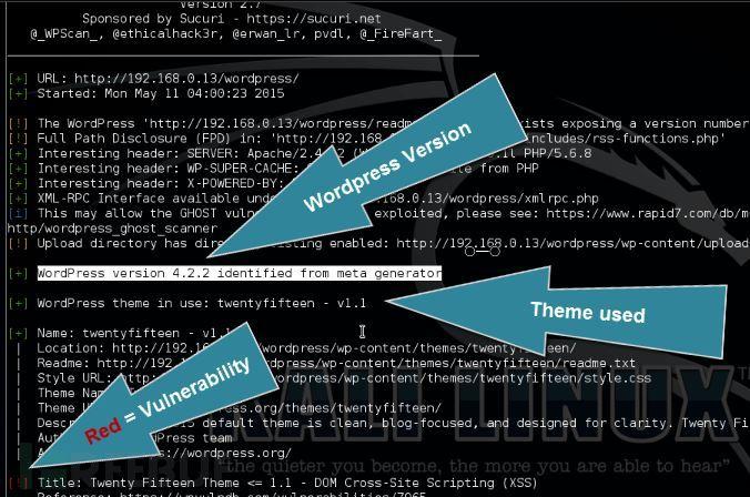 工具科普:如何使用WPScan辅助渗透WordPress网站