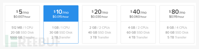 技术分享:如何在Docker容器中运行Metasploit?