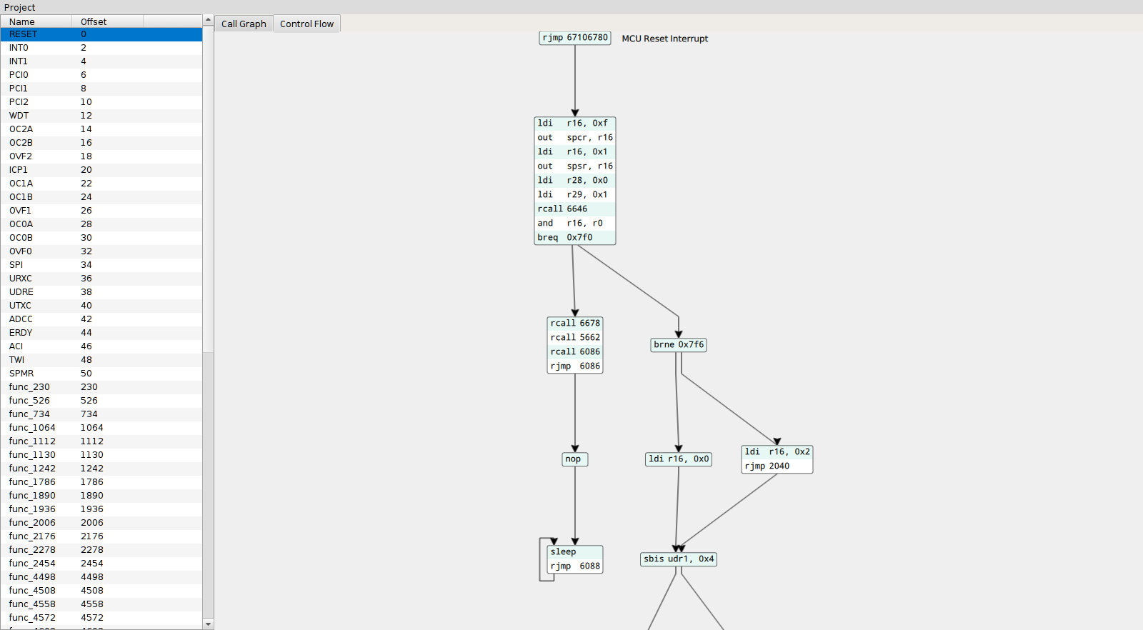 Panopticon:一款开源跨平台的汇编逆向工具