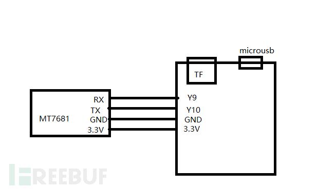 利用micropython快速实现Badusb及手机摇控扩展