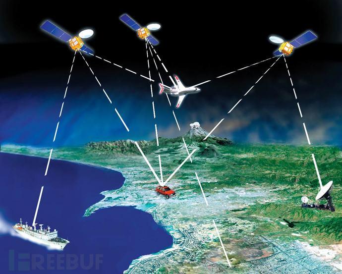 详解GPS欺骗:针对导航系统的「致命攻击」