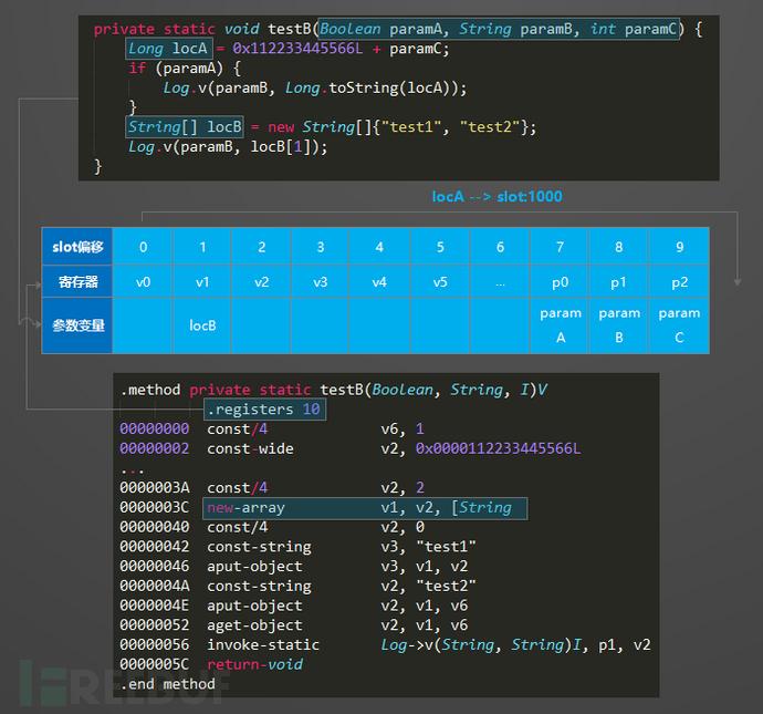 Android虚拟机调试器原理与实现