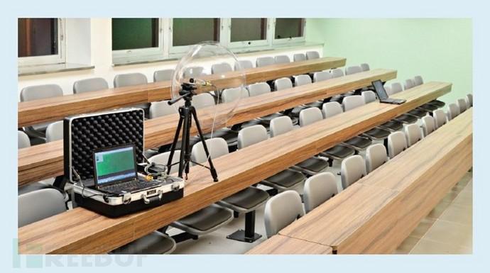 使用抛物线麦克风(左)攻击目标笔记本电脑(右);密钥可以在十米的距离上被截获.jpg