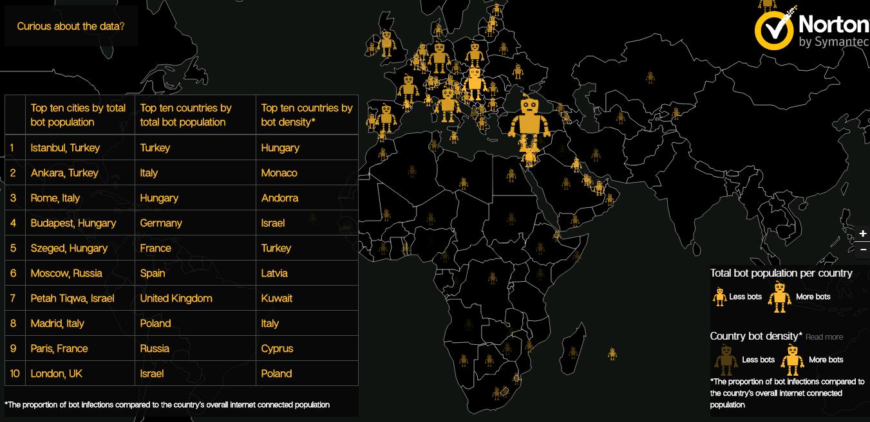 botnet map.png
