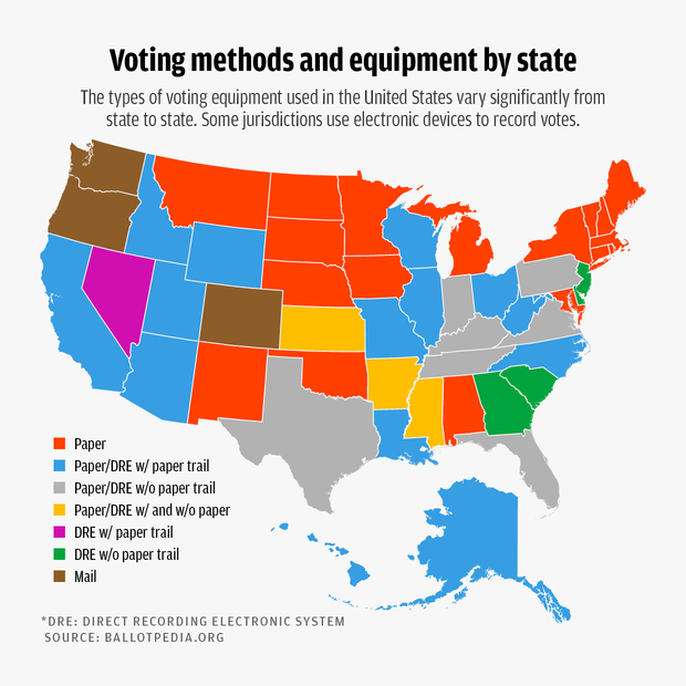 voting_methods-100685873-large.idge.jpg