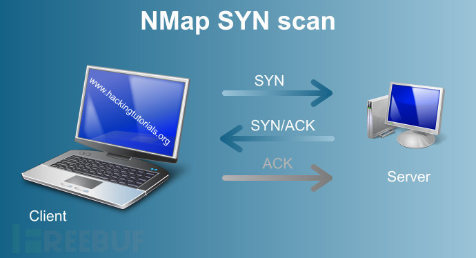 NMap-SYN-scan-Metasploitable-tutorial.jpg