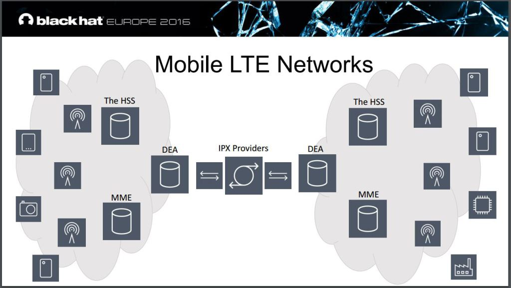 attack-LTE-networks.jpg