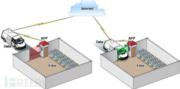 ios沙盒机制示意图.png