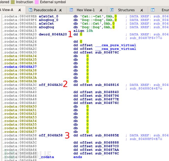 C++虚函数逆向教程(1)