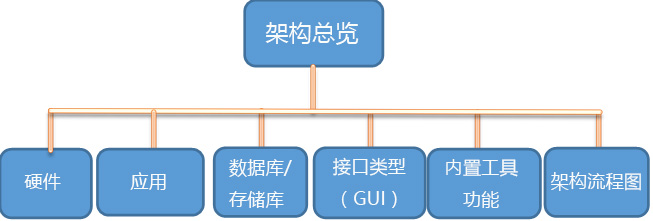 3中文.jpg
