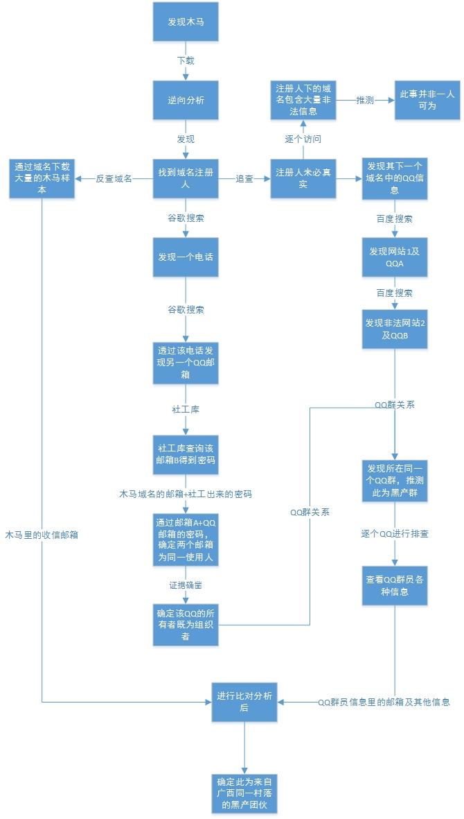 图45.jpg