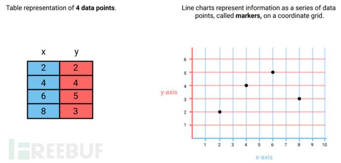 数据可视化.png