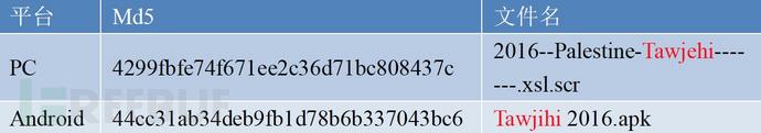 C603F196-DEA7-412B-914F-E5676DC11622.png