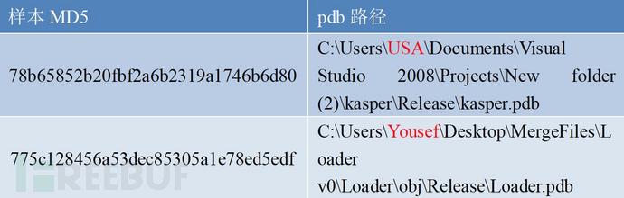 D6AF573E-CF71-479C-8C97-18AC0A770D52.png