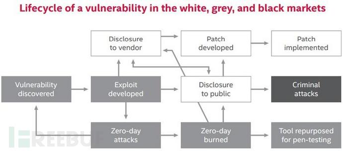 blackhathackerincentives.jpg