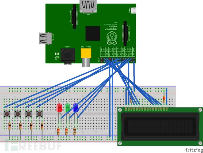 无线安全工具SySS Radio Hack Box – 寻找无线输入设备中的安全漏洞
