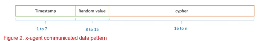 加密1.jpg
