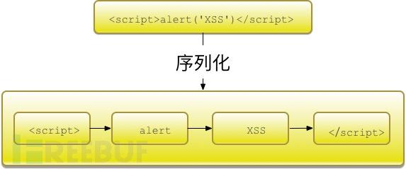 序列化.jpg