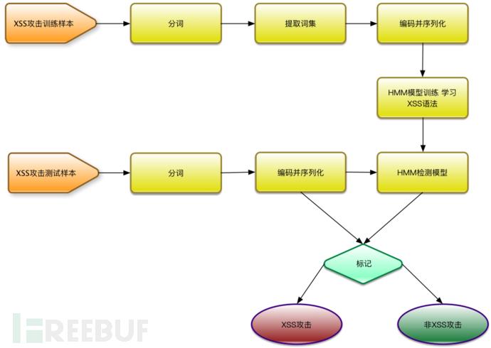系统运行流程.png