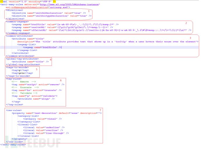 OWASP开源工具antisamy的使用详解