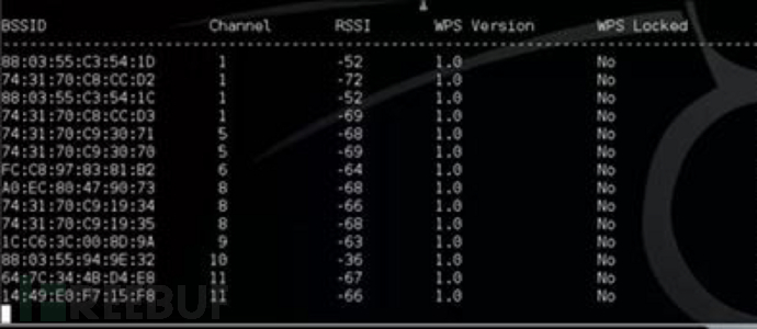 Kali Linux中优秀Wifi渗透工具TOP 10