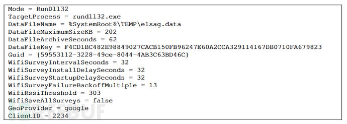ELSA-Sample-Config.png