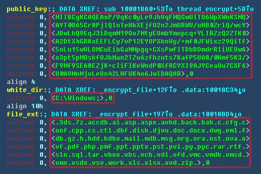 与加密相关的数据png