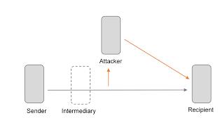 德国电子政务通信系统diagram_3.png