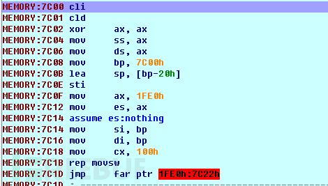 首例连环感染MBR和VBR的顽固木马分析