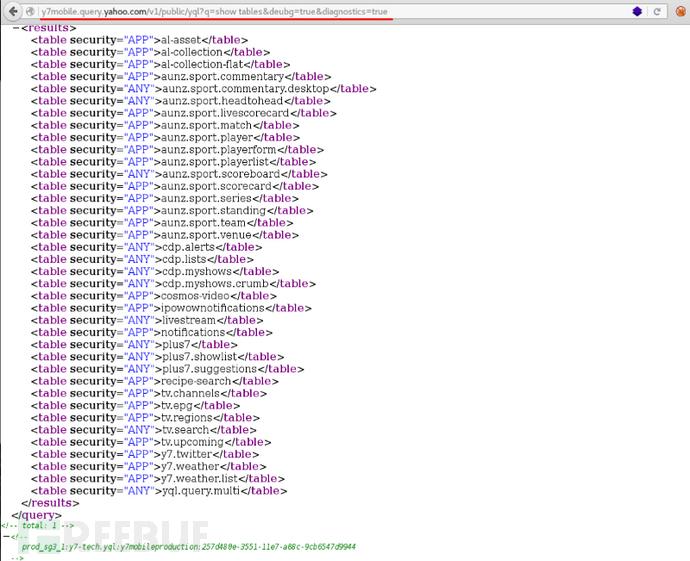 高效的进行子域名收集与筛选
