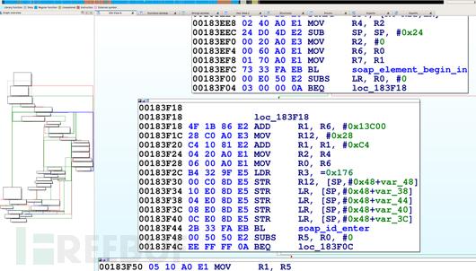 研究人员利用逆向工具 IDA Pro 检测到的部分内容.png