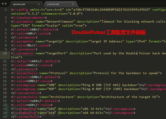 NSA工具DoublePulsar的攻击配置文件