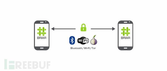基于Tor的通讯软件Briar:断网也能用的通信软件