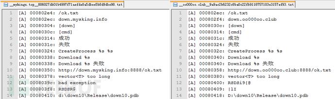 29 mykings.top和oo000oo.club域名中具有地域特征的字符串信息.png