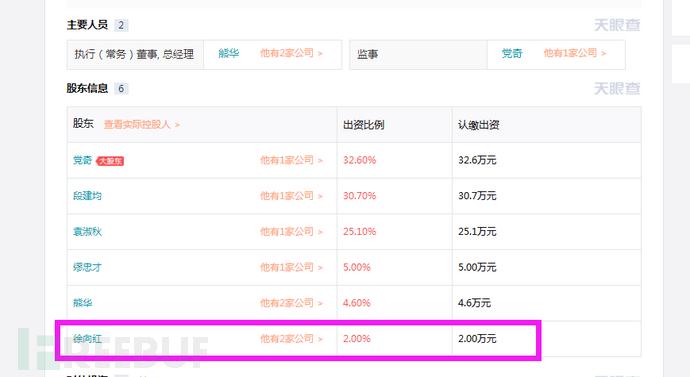 徐向红同时也是深圳艾达亮公司的股东之一, 占股2%