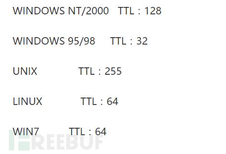 DNS记录在 DNS服务器上缓存时间