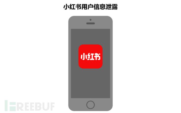 3.亚马逊、小红书用户信息泄露助长电话诈骗
