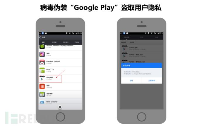 """.病毒伪装""""Google Play""""盗取用户隐私"""